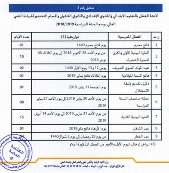 يهم أساتذة وتلاميذ المؤسسات التعليمية بمدينة بني انصار: تعديلات على العطل المدرسية برسم الموسم القادم
