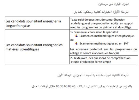 اعلان عن مباراة بالناظور: مؤسسة الرسالة توظف أساتذة للغة الفرنسية و المواد العلمية