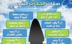 حظرحجاب المرأة المسلمة في البلدان غير الإسلامية