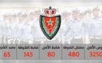 مباراة توظيف .. أكثر من 4000 منصب بسلك الشرط